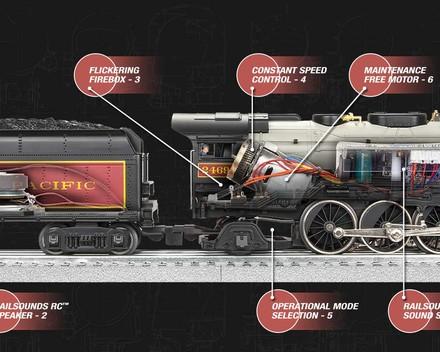 Locomotives: Model Train Engines & Locomotives at Lionel
